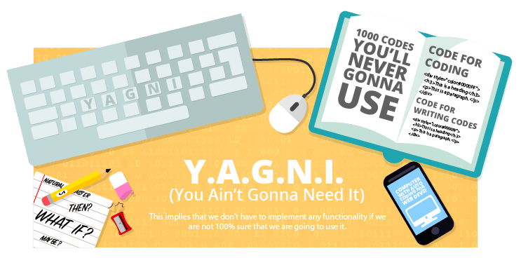 Y.A.G.N.I.: You Ain't Gonna Need It